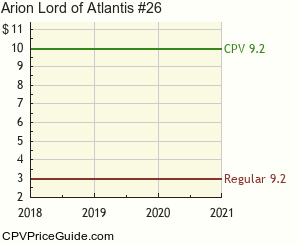 Arion Lord of Atlantis #26 Comic Book Values