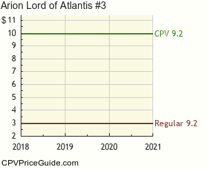 Arion Lord of Atlantis #3 Comic Book Values