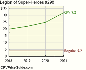 Legion of Super-Heroes #298 Comic Book Values