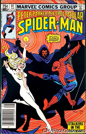 Spectacular Spider-Man #81 75¢ Canadian Price Variant Comic Book Picture