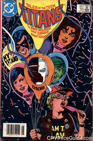 Tales of the Teen Titans #65 95¢ Canadian Price Variant Comic Book Picture